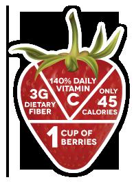 nutrition_straw