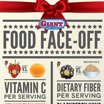 Twelve Days of Sharing #10: A Food Face-Off!