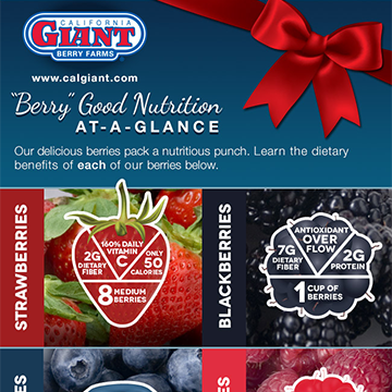 Twelve Days of Sharing #1: Berry Nutrition Facts At-a-Glance